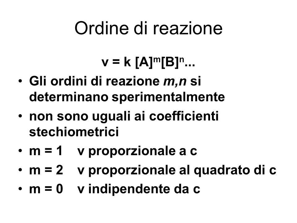 Ordine di reazione v = k [A]m[B]n...